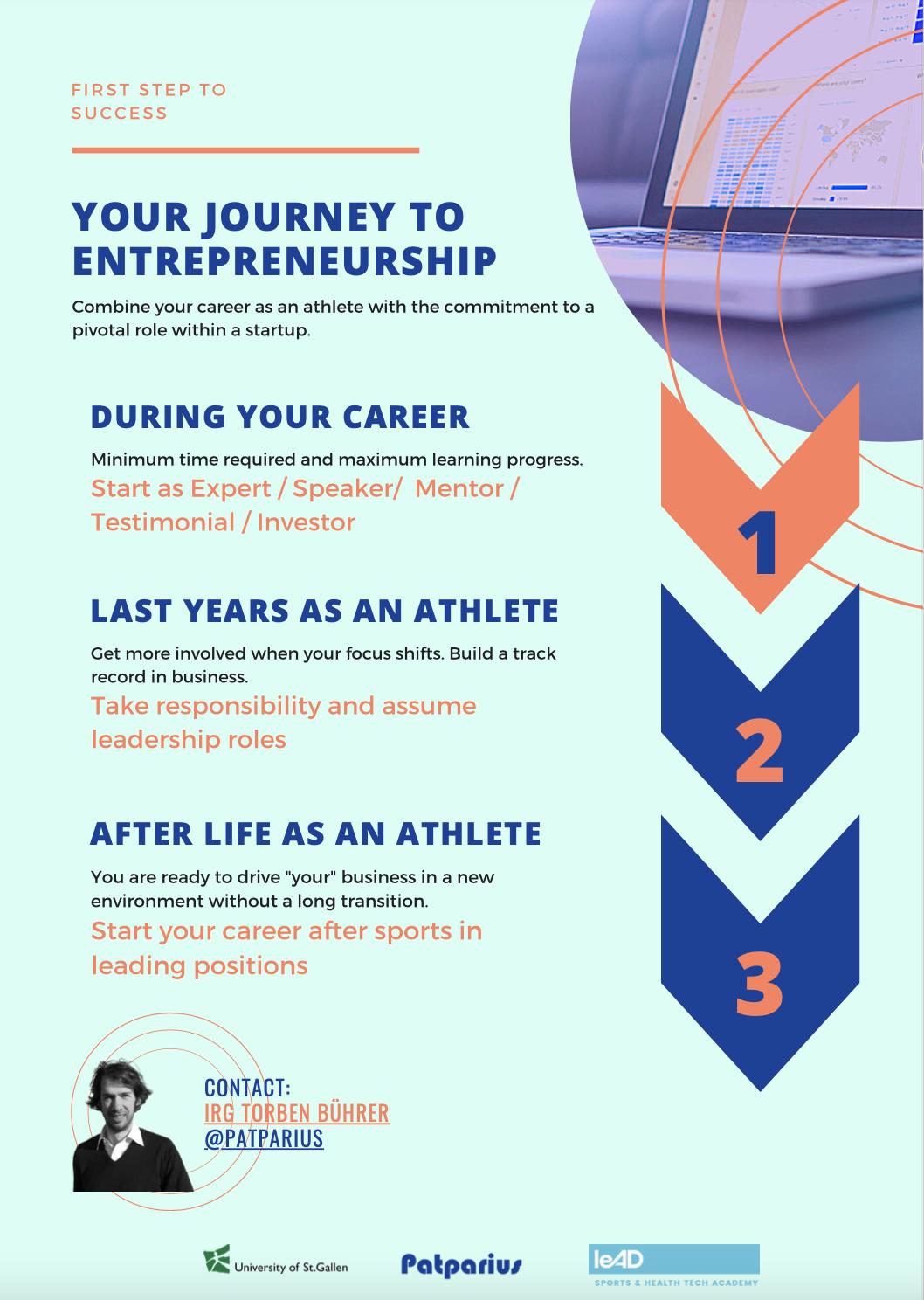 Entrepreneurship Seminar Athletes